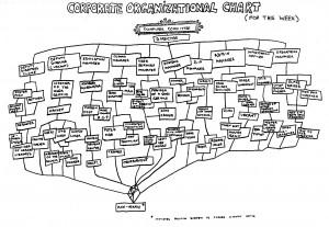 Computer Lab Reorganisation